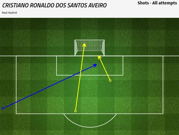 Zidane ca ngoi Ronaldo tao su khac biet hinh anh 2