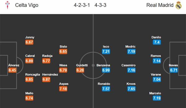 Fabregas khong tin Real de dang vo dich La Liga hinh anh 2
