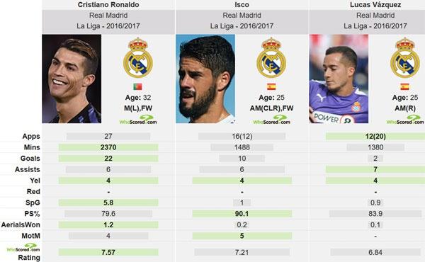 Ronaldo co the vang mat o tran Real vo dich La Liga hinh anh 2