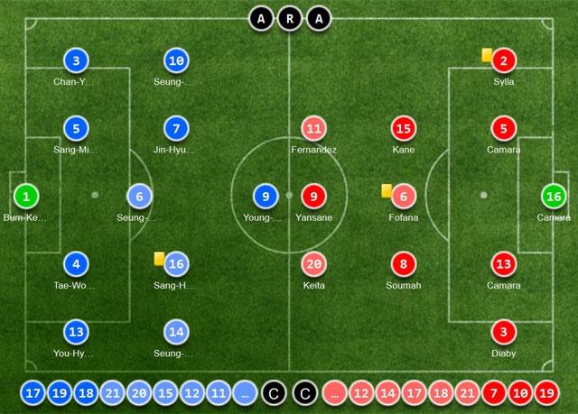 U20 Han Quoc vs U20 Guinea (3-0): Chu nha ra quan an tuong hinh anh 2