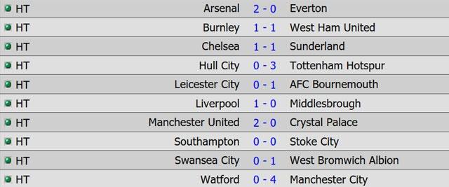 Vong 38 Premier League anh 32
