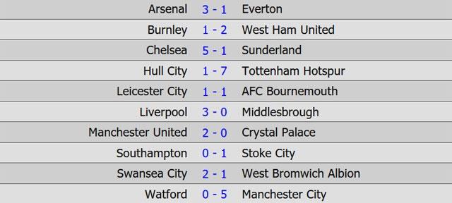 Vong 38 Premier League anh 4