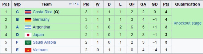 Tran U20 Nhat Ban vs U20 Italy anh 9