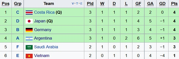 Tran U20 Nhat Ban vs U20 Italy anh 2