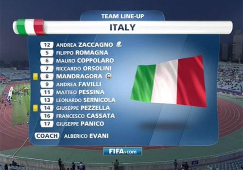 Tran U20 Nhat Ban vs U20 Italy anh 14