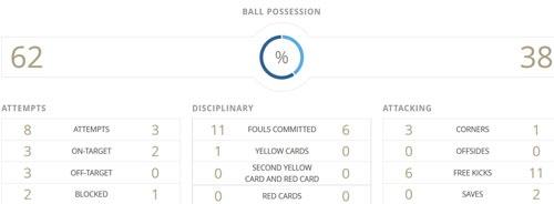 Tran U20 Nhat Ban vs U20 Italy anh 19