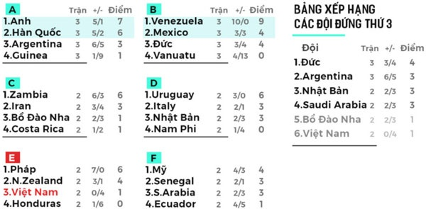 Tran U20 Nhat Ban vs U20 Italy anh 7