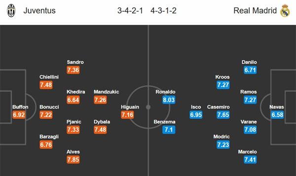 Zidane: 'Co hoi vo dich chia deu cho Real va Juve' hinh anh 2