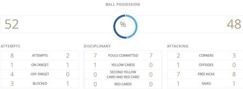 U20 Italy thang U20 Uruguay 4-1 trong loat sut luan luu 11 m hinh anh 17