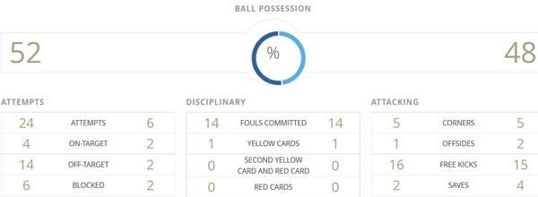 U20 Italy thang U20 Uruguay 4-1 trong loat sut luan luu 11 m hinh anh 2