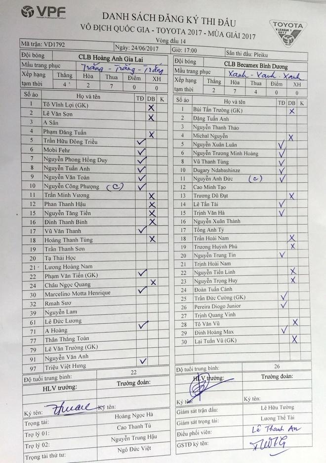 HAGL thang Binh Duong 2-1, CLB Ha Noi danh bai CLB Hai Phong 2-0 hinh anh 11