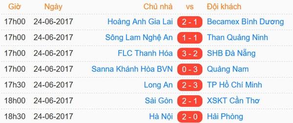 HAGL thang Binh Duong 2-1, CLB Ha Noi danh bai CLB Hai Phong 2-0 hinh anh 2