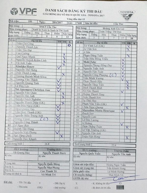 CLB Can Tho 3-0 CLB HAGL: Van Toan, Cong Phuong dut diem te hinh anh 5