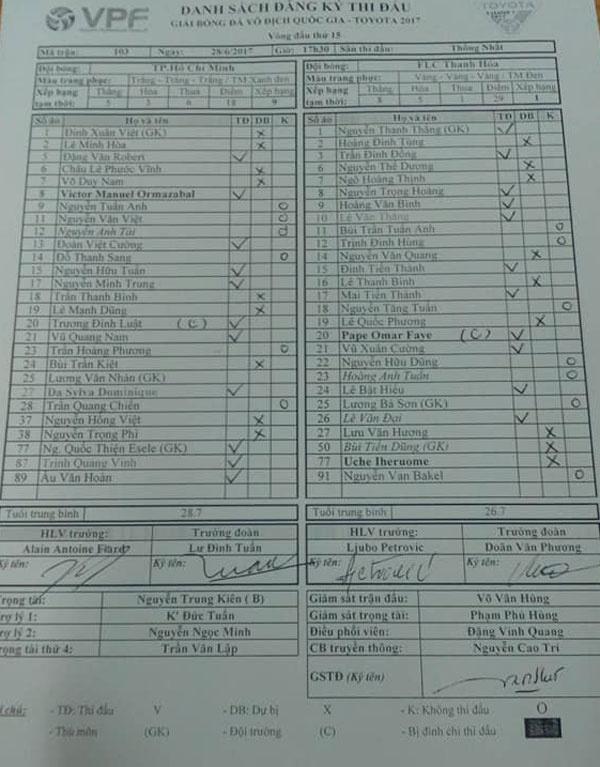 CLB Can Tho 3-0 CLB HAGL: Van Toan, Cong Phuong dut diem te hinh anh 10