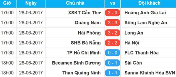 CLB Can Tho 3-0 CLB HAGL: Van Toan, Cong Phuong dut diem te hinh anh 2