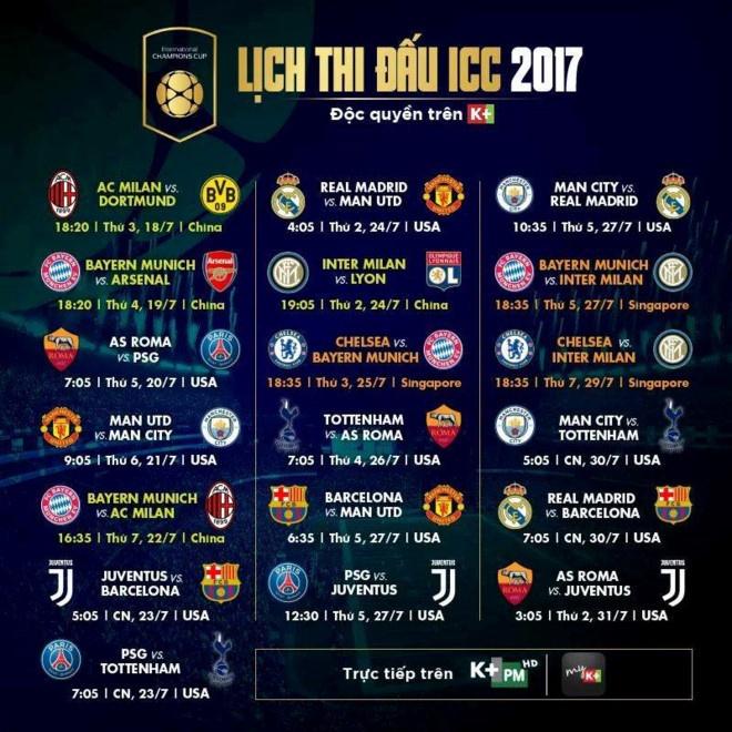 PSG vs Juventus (2-3): Ruot duoi ty so kich tinh hinh anh 5