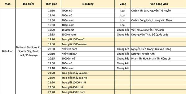 SEA Games ngay 24/8: Anh Vien co HCV thu 5 hinh anh 2