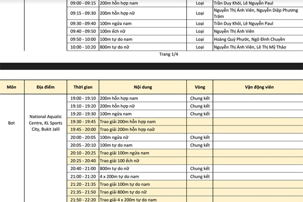 SEA Games ngay 24/8: Anh Vien co HCV thu 5 hinh anh 4