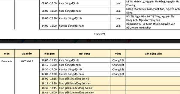 SEA Games ngay 24/8: Anh Vien co HCV thu 5 hinh anh 10