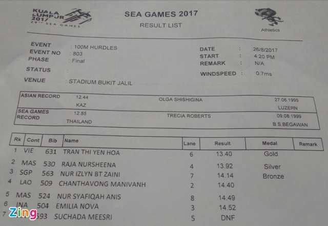 SEA Games ngay 26/8 anh 37