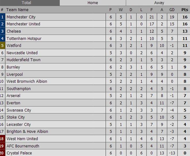 Stoke vs Chelsea (0-4): Morata lap hat-trick, solo ghi ban hinh anh 2