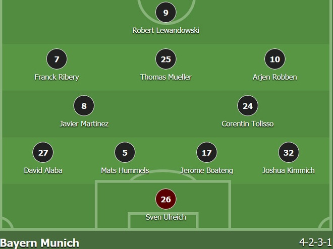 Bayern danh roi chien thang ngay tran dau sa thai Ancelotti hinh anh 7