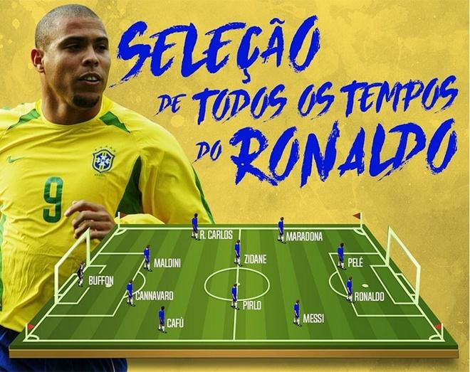 Cristiano Ronaldo bi loai khoi doi hinh 11 ngoi sao cua 'Ro beo' hinh anh 1