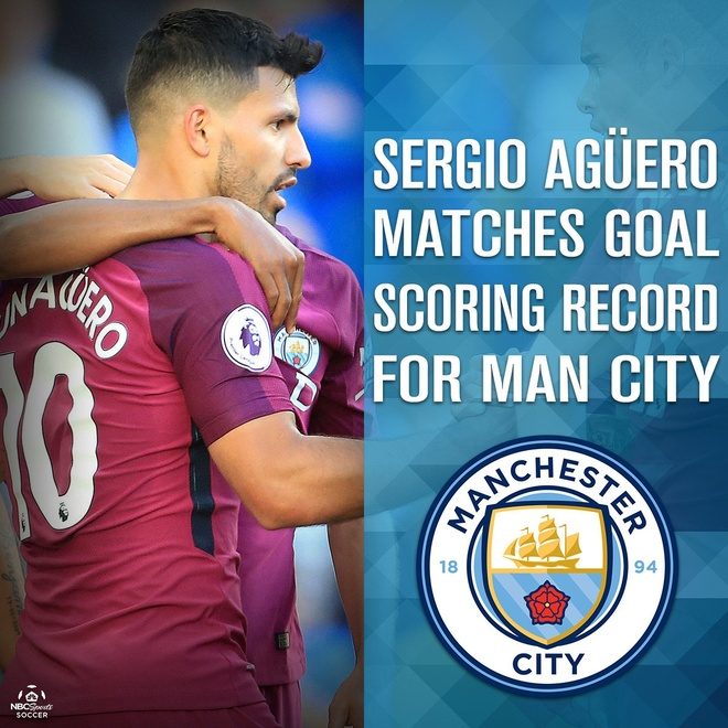 Man City vs Burnley (3-0): Aguero lap ky luc ghi ban hinh anh 21