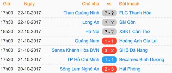 CLB HAGL hoa kich tinh 1-1 truoc doi dau bang Quang Nam hinh anh 2