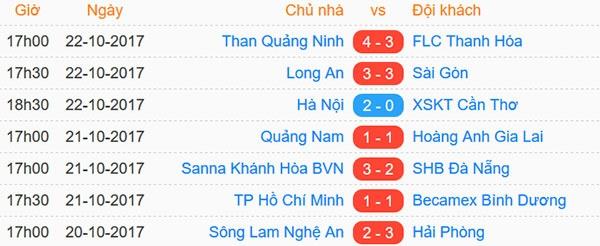 CLB Thanh Hoa thua doi Quang Ninh 3-4 vi hang phong ngu mac sai lam hinh anh 1