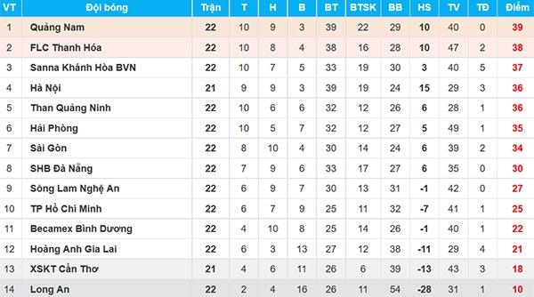 CLB Thanh Hoa thua doi Quang Ninh 3-4 vi hang phong ngu mac sai lam hinh anh 2