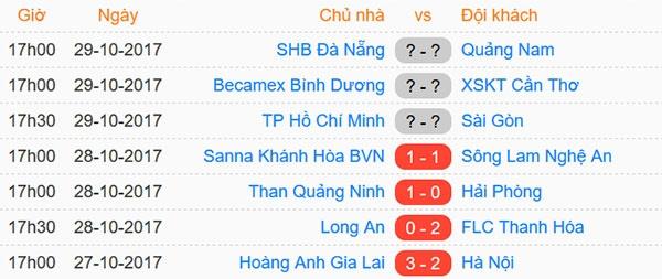 CLB Quang Ninh thang Hai Phong 1-0, CLB Thanh Hoa danh bai Long An 2-0 hinh anh 1