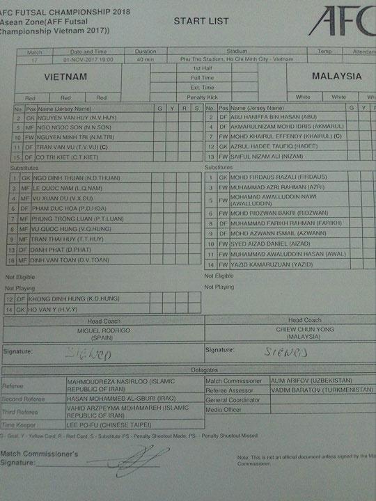 DT futsal VN thua soc Malaysia 1-5 o ban ket Dong Nam A hinh anh 9