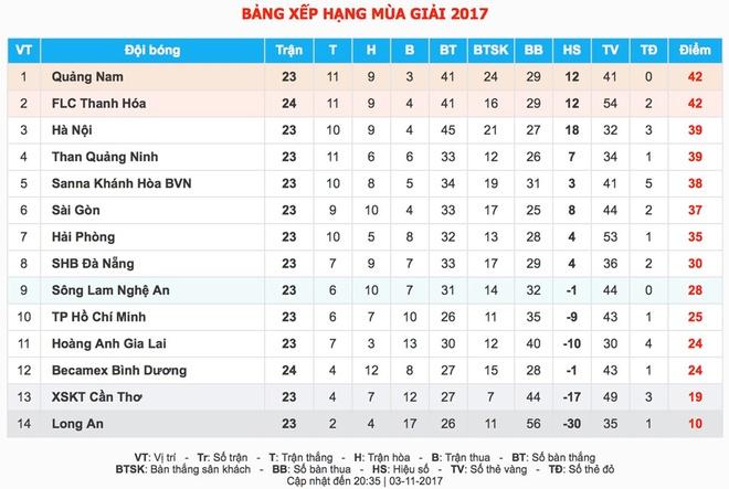 CLB Thanh Hoa dang co hoi cho 2 doi nha bau Hien anh 2