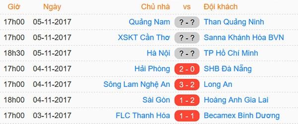 HAGL thang CLB Sai Gon 2-1, CLB Long An chinh thuc xuong hang hinh anh 2