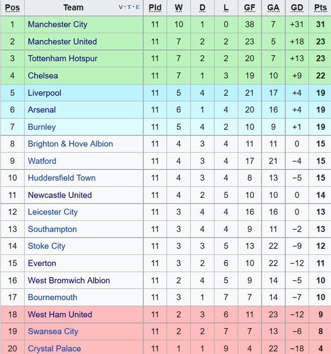 Them HLV o Premier League mat viec anh 2