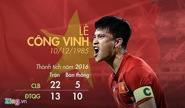 Cong Vinh lam tien dao gioi nhung van co the la chu tich toi hinh anh 2