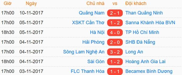HLV Hoang Van Phuc mung phat khoc khi CLB Quang Nam len ngoi dau hinh anh 2