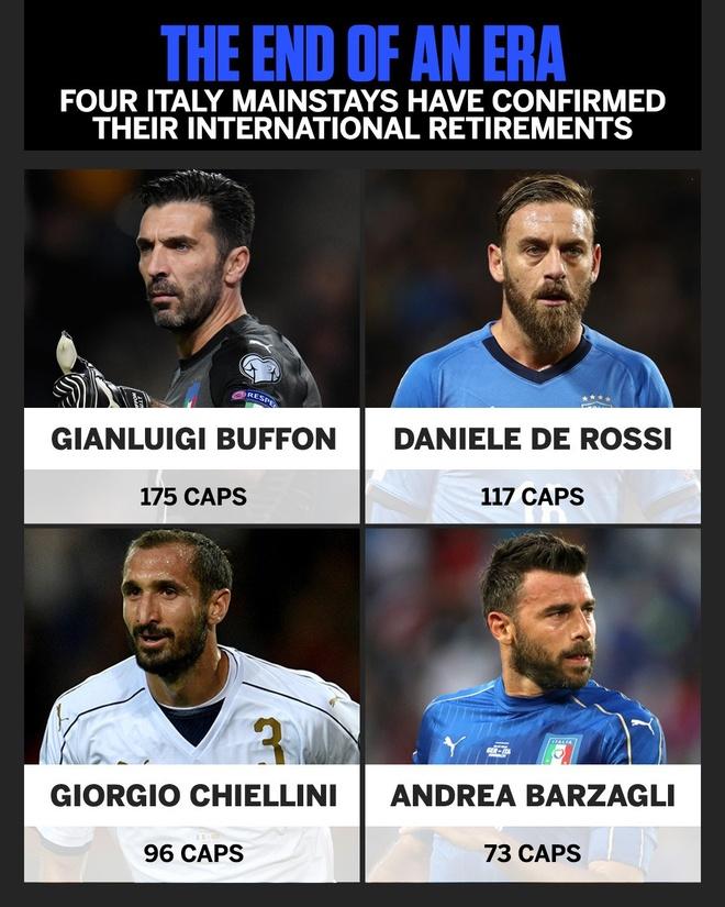 Buffon that vong, giai nghe sau that bai cua DT Italy hinh anh 3