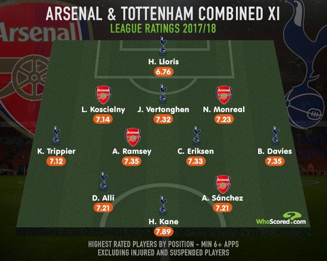 Tran Arsenal vs Tottenham anh 21