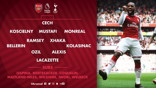 Tran Arsenal vs Tottenham anh 16