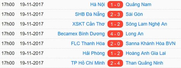 Bau Hien cuoi hanh phuc khi CLB Ha Noi thang doi Quang Nam 1-0 hinh anh 2