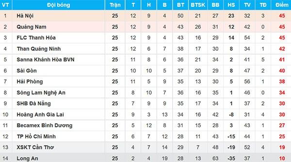 Bau Hien cuoi hanh phuc khi CLB Ha Noi thang doi Quang Nam 1-0 hinh anh 3
