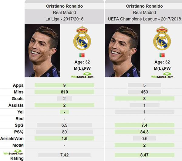 Ronaldo an toi cung ban gai sau khi giai con khat ban thang hinh anh 2