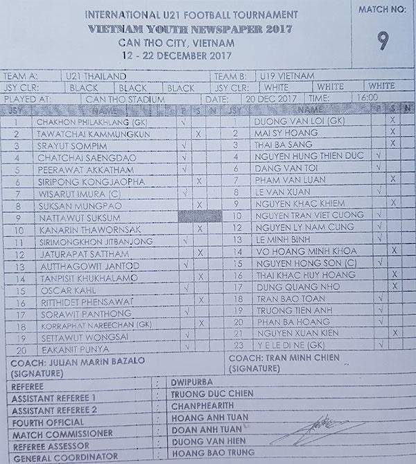 Tran U19 VN vs U21 Thai Lan anh 11