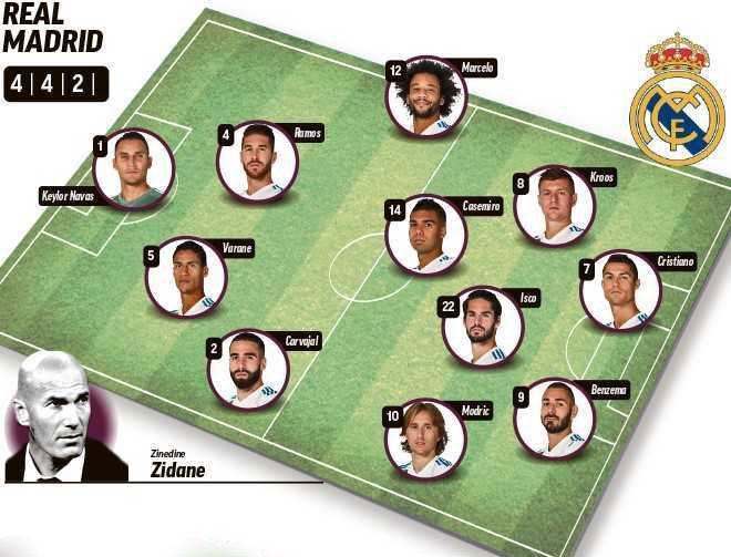 Ronaldo tro lai tap luyen, san sang cho El Clasico hinh anh 2