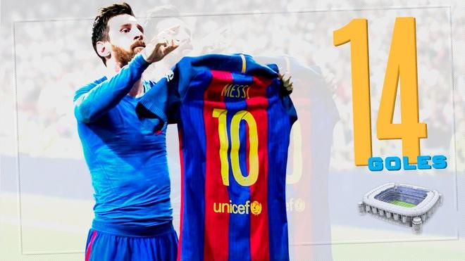 Lionel Messi - ac mong cua Real o Bernabeu hinh anh 1