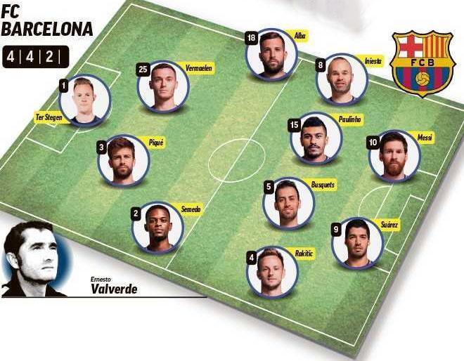 Danh gia hang cong Real va Barca truoc El Clasico hinh anh 2
