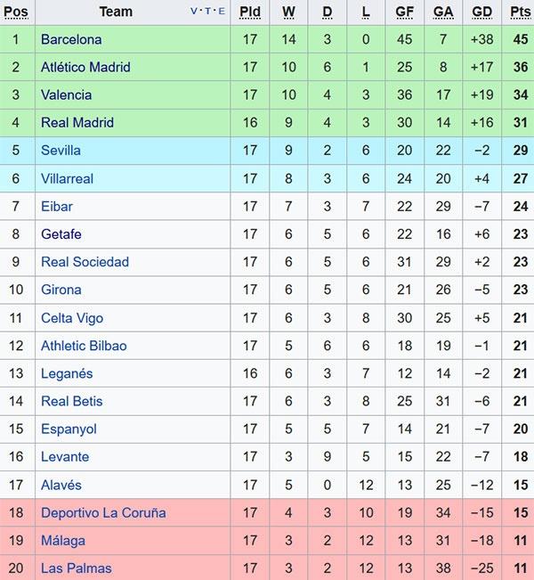 Lionel Messi chia se dieu gi sau El Clasico? hinh anh 2