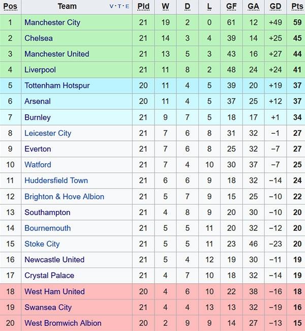 Crystal Palace 0-0 Man City: Doi cua Guardiola thoat thua o phut 90+2 hinh anh 3